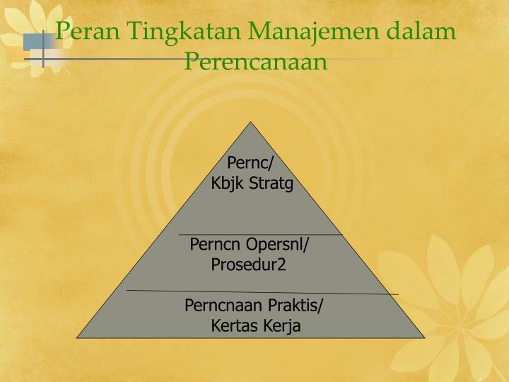 Peran Tingkatan Manajemen dalam Perencanaan