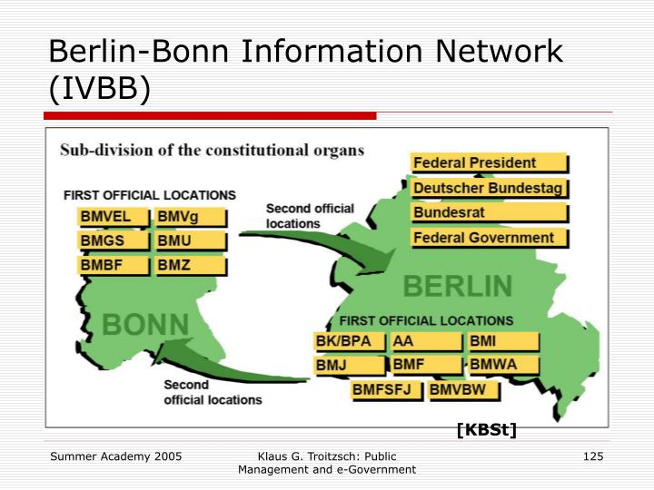 Berlin-Bonn Information Network (IVBB)