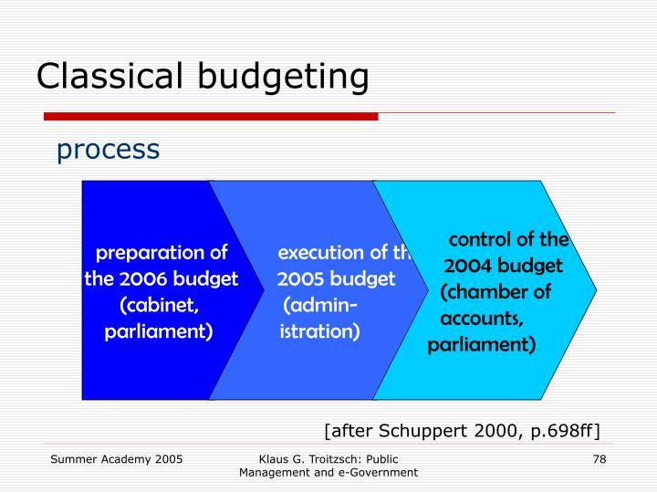 Classical budgeting