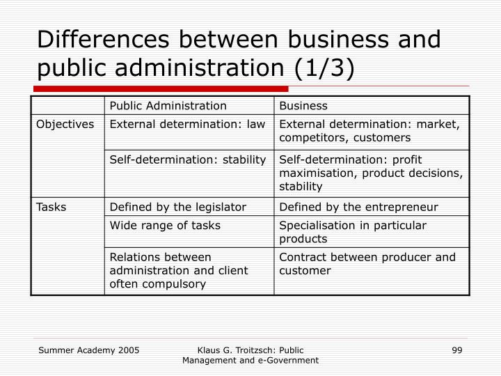 Differences between business and public administration (1/3)