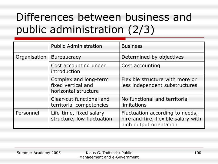 Differences between business and public administration (2/3)