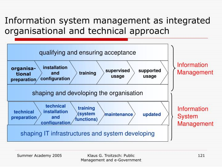 Information system management as integrated organisational and technical approach