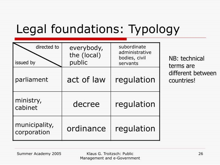 Legal foundations: Typology