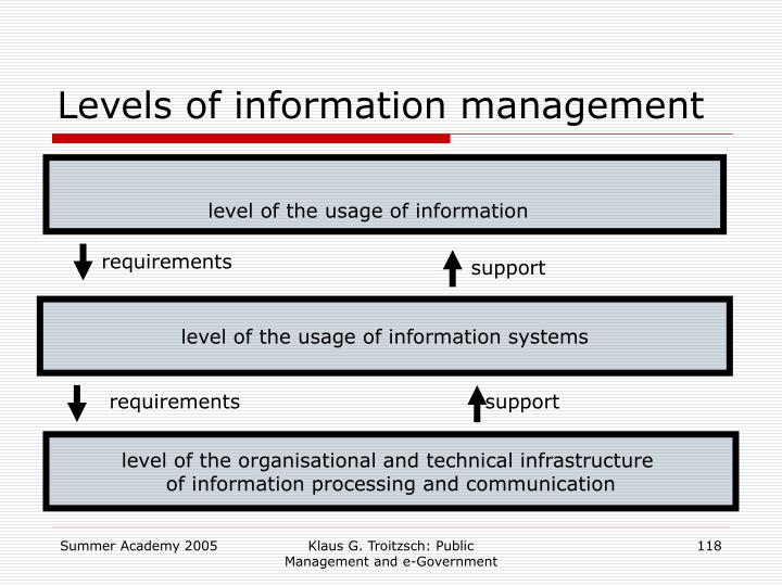 Levels of information management