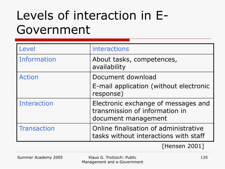 Levels of interaction in E-Government