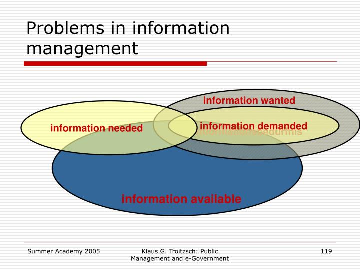 Problems in information management