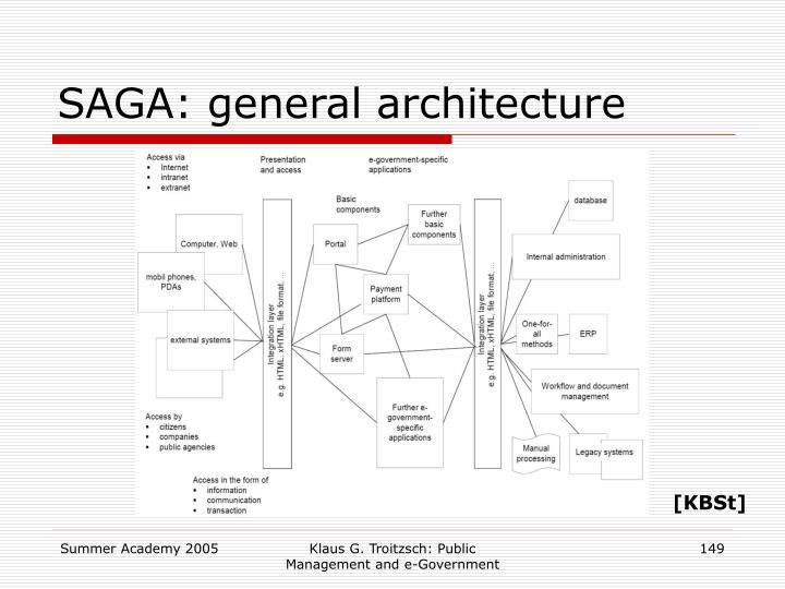 SAGA: general architecture