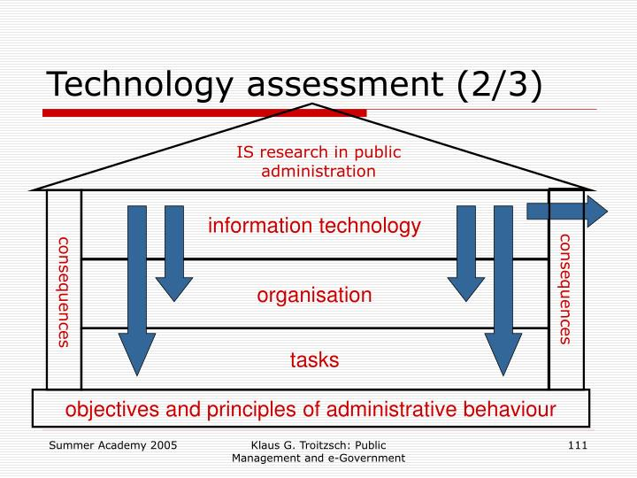 Technology assessment (2/3)