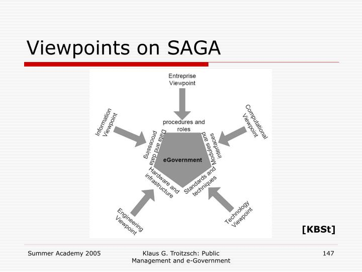 Viewpoints on SAGA