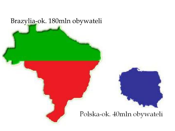 Brazylia-ok. 180mln obywateli