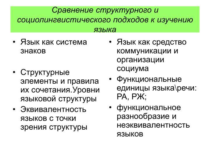 Язык как система знаков
