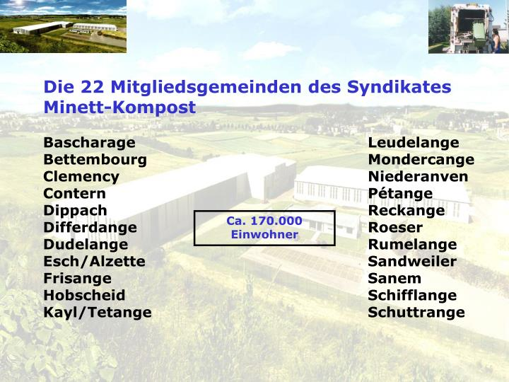 Die 22 Mitgliedsgemeinden des Syndikates Minett-Kompost
