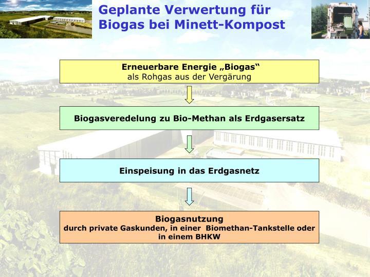 Geplante Verwertung für Biogas bei Minett-Kompost