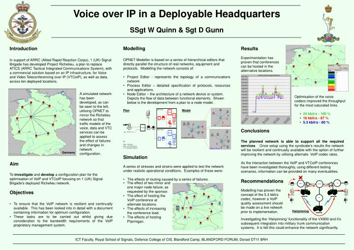 PPT - Voice over IP in a Deployable Headquarters SSgt W Quinn ...