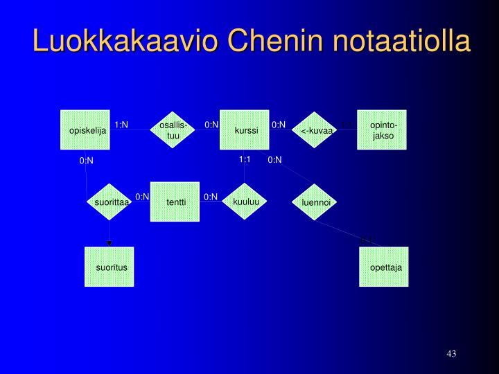 Luokkakaavio Chenin notaatiolla