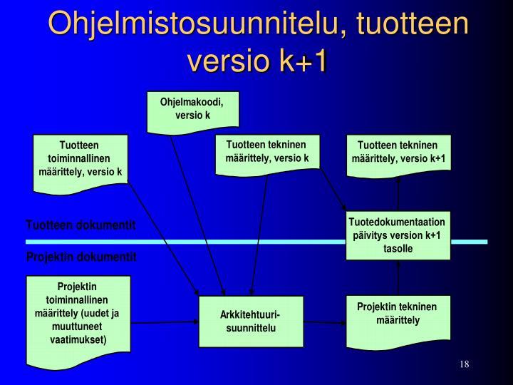 Ohjelmistosuunnitelu, tuotteen versio k+1