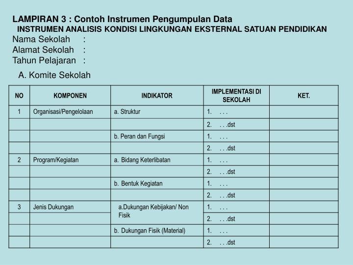 LAMPIRAN 3 : Contoh Instrumen Pengumpulan Data