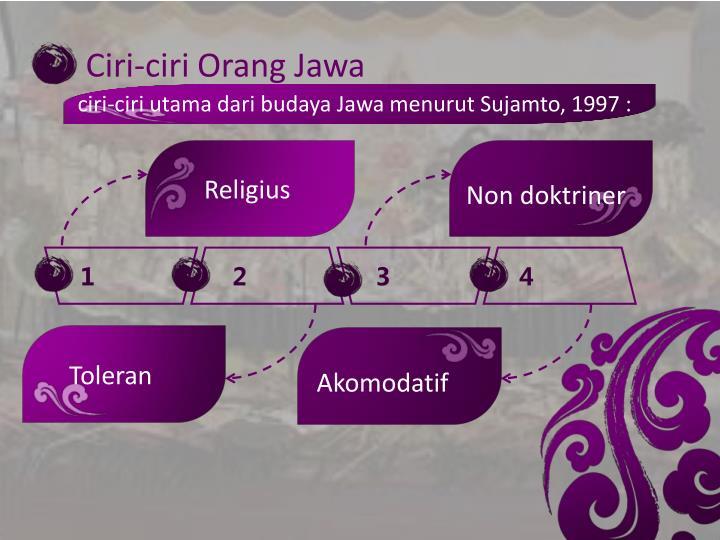 Ciri-ciri Orang Jawa