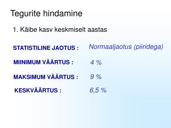 STATISTILINE JAOTUS :