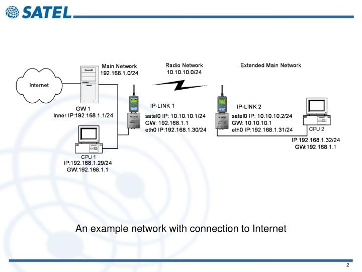 An example network with connection to Internet