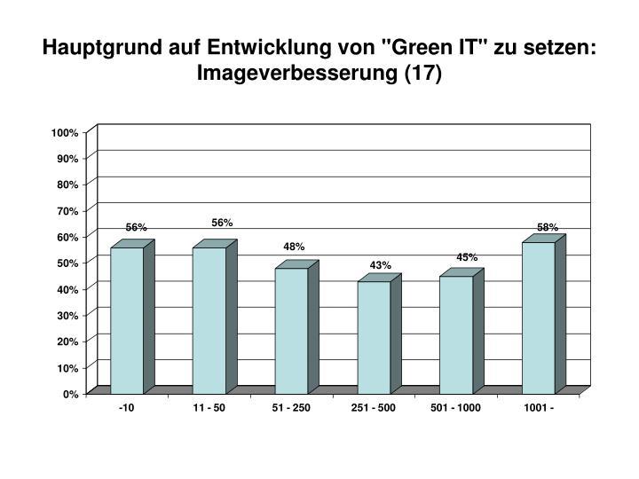 """Hauptgrund auf Entwicklung von """"Green IT"""" zu setzen:"""