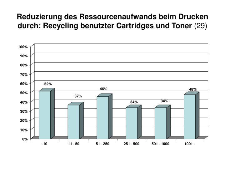 Reduzierung des Ressourcenaufwands beim Drucken durch: