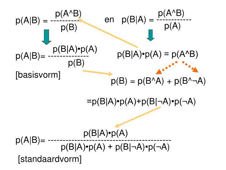 p(A^B)