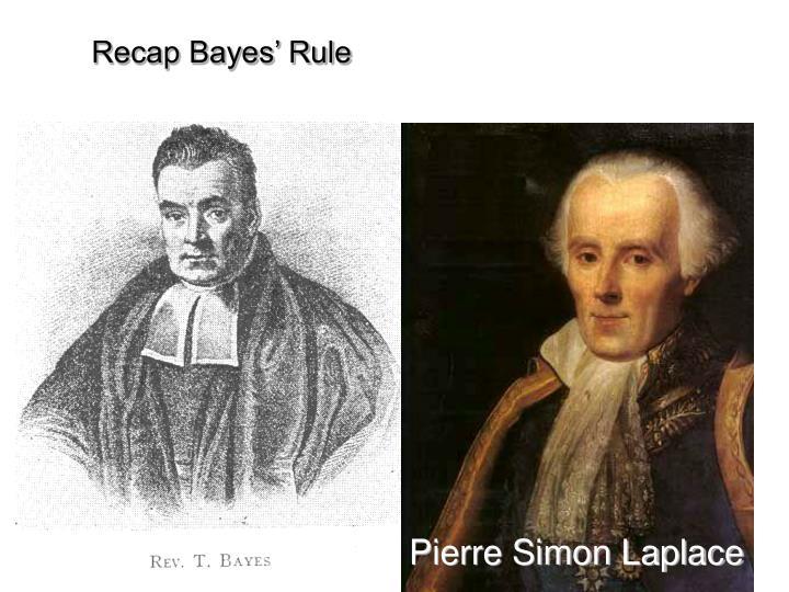 Recap Bayes' Rule