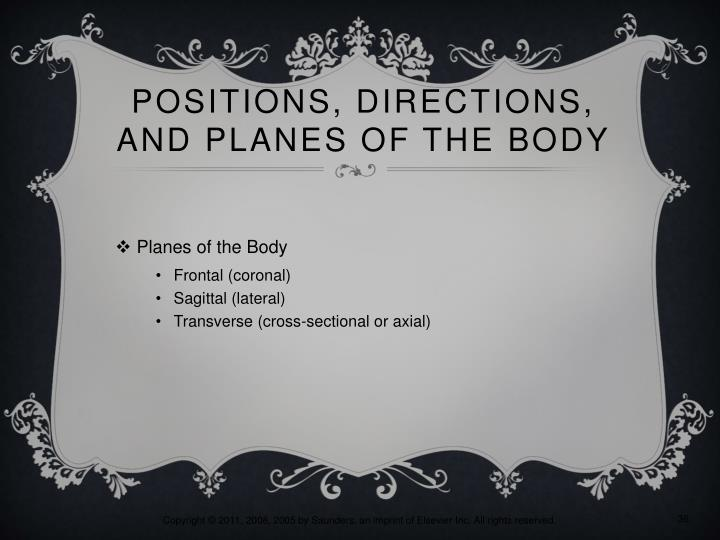 Positions, Directions, and Planes of the
