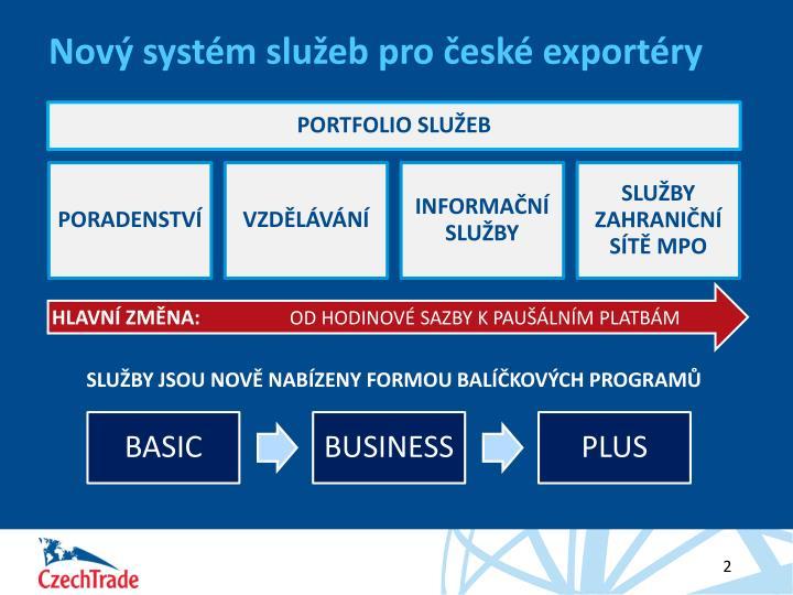 Nový systém služeb pro české exportéry