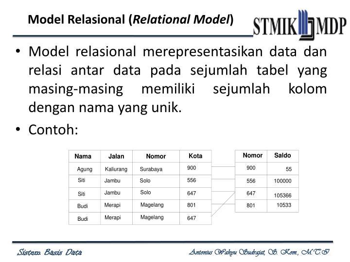 Model Relasional (