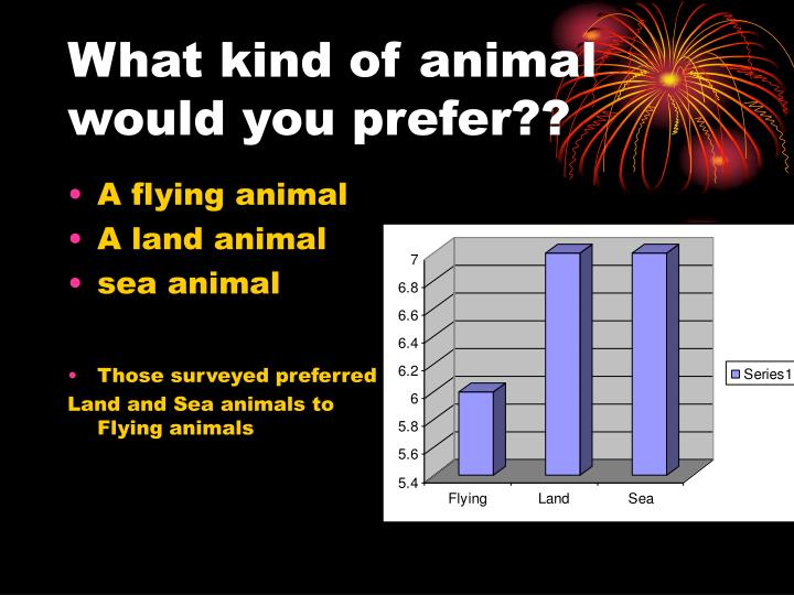 What kind of animal would you prefer??