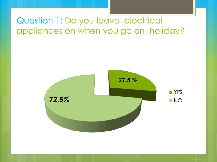 Question 1 do you leave electrical appliances on when you go on holiday