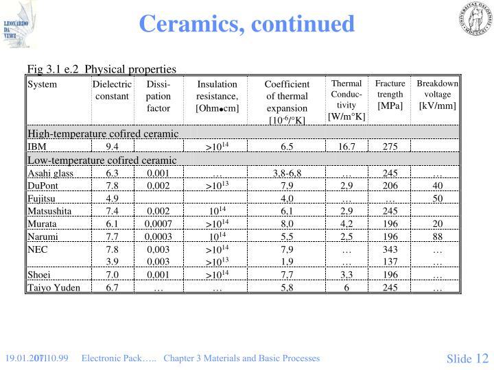 Ceramics, continued