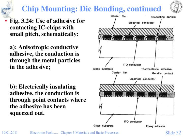 Chip Mounting: Die Bonding, continued