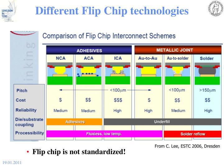 Different Flip Chip technologies