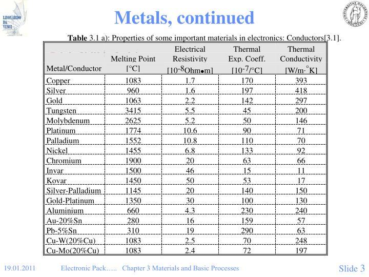 Metals, continued
