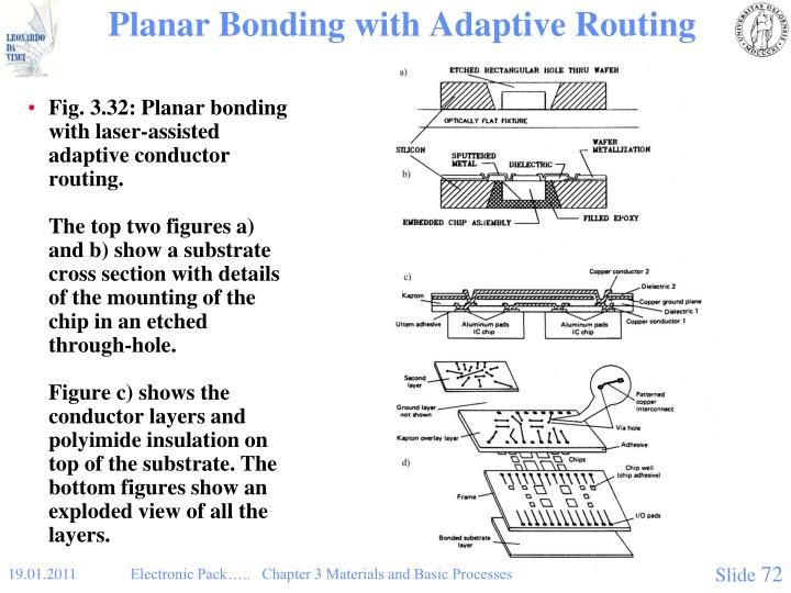 Planar Bonding with Adaptive Routing