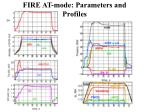 fire at mode parameters and profiles1