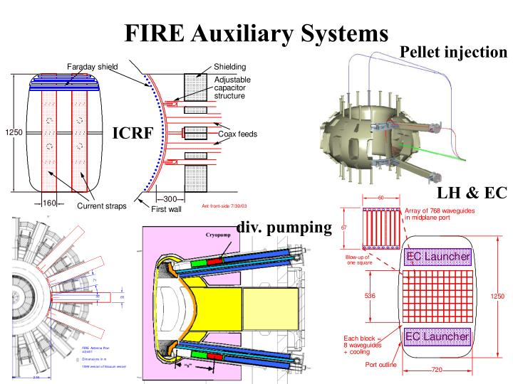 FIRE Auxiliary Systems