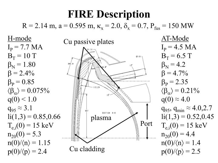 FIRE Description