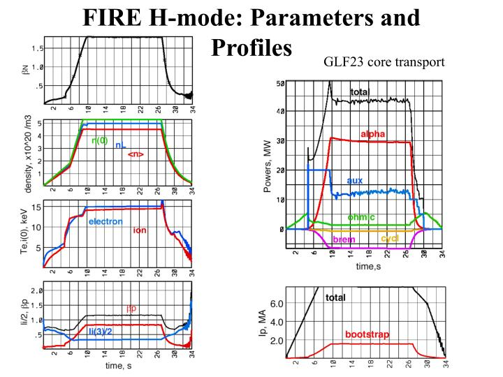 FIRE H-mode: Parameters and Profiles