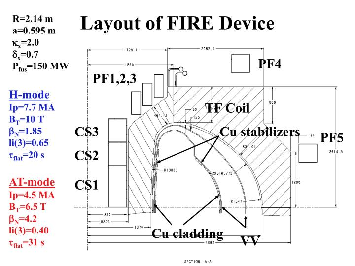 Layout of FIRE Device