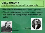 cell theory 2 all living things are made of 1 or more cells