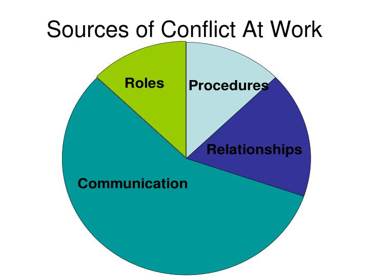 Sources of Conflict At Work