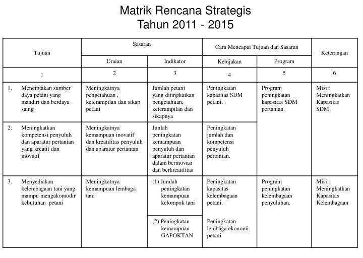 Matrik Rencana Strategis