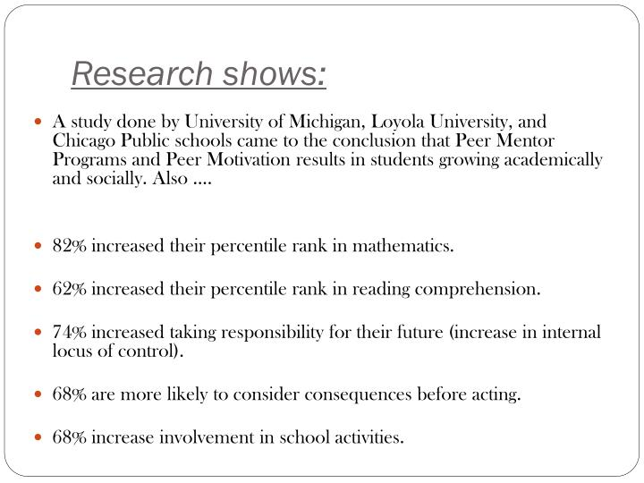 Research shows: