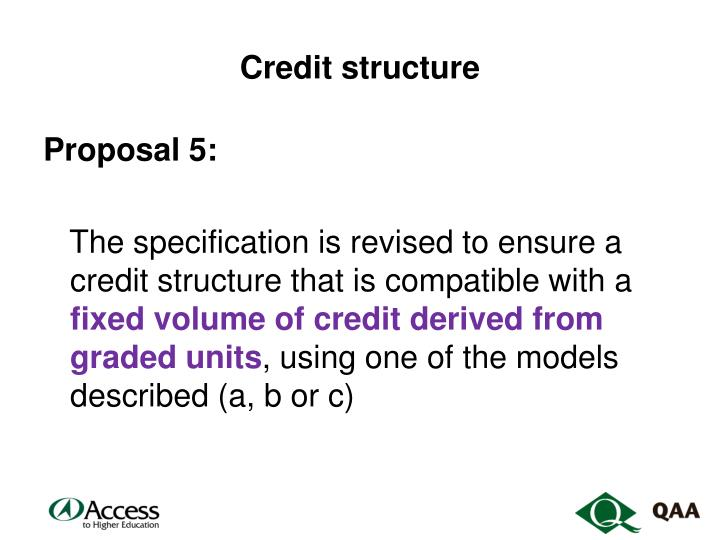Credit structure