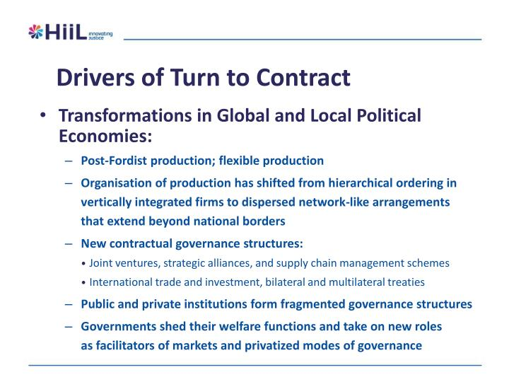 Drivers of Turn to Contract