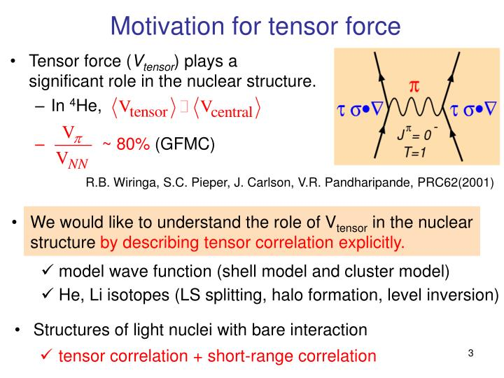 Motivation for tensor force